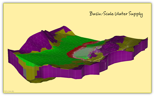 Basin-Scale Water Supply