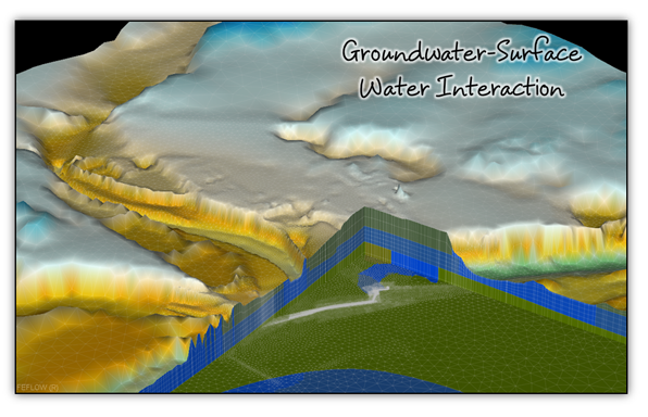 Groundwater Surface Interaction
